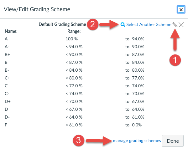Canvas Grading Scheme pop-up window with call-outs