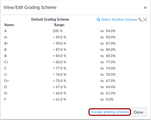Displaying screen current grade scheme values.