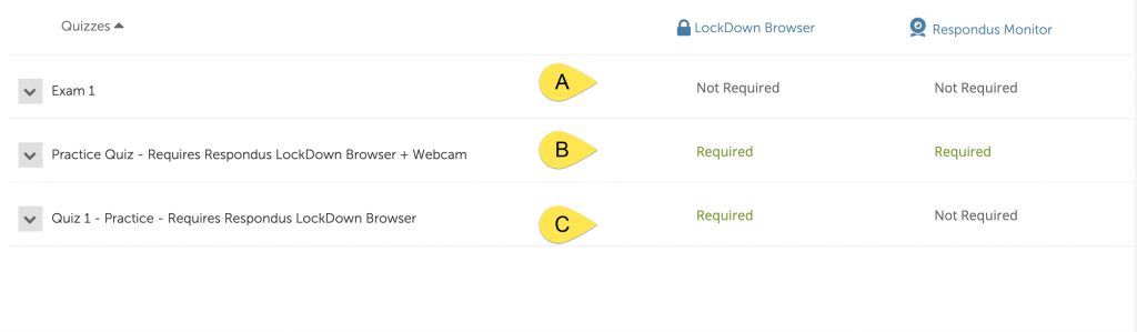 Respondus Dashboard with status indicators